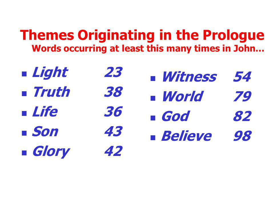 Themes Originating in the Prologue Words occurring at least this many times in John…