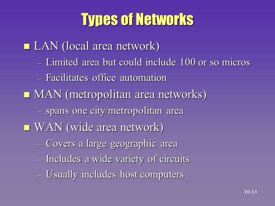 Types of Networks LAN (local area network)