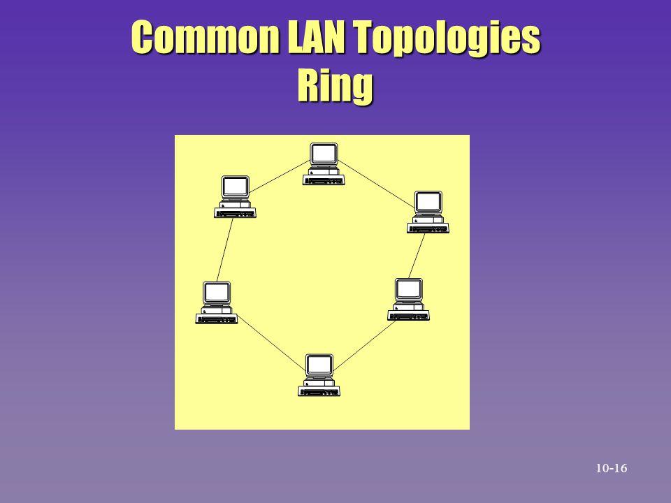 Common LAN Topologies Ring