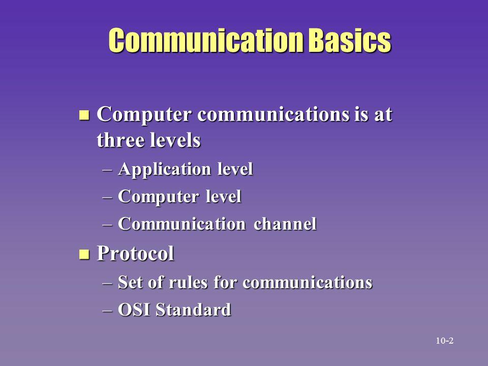 Communication Basics Computer communications is at three levels