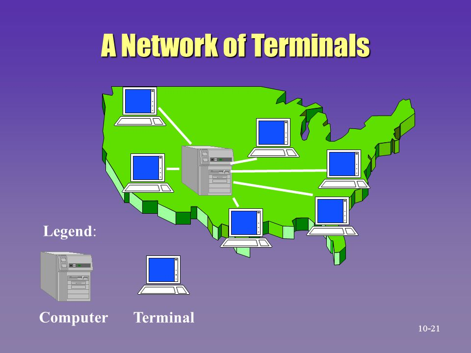 A Network of Terminals Legend: Computer Terminal 10-21 22