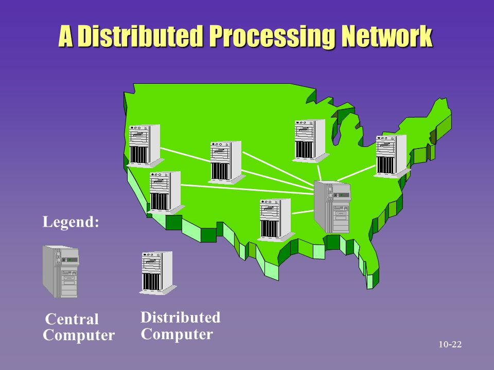 A Distributed Processing Network