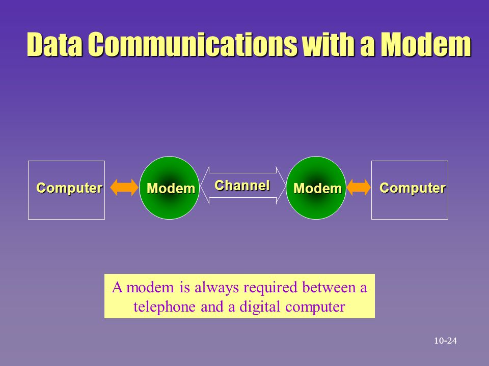 Data Communications with a Modem