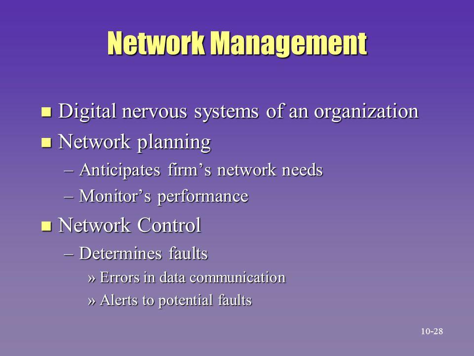 Network Management Digital nervous systems of an organization