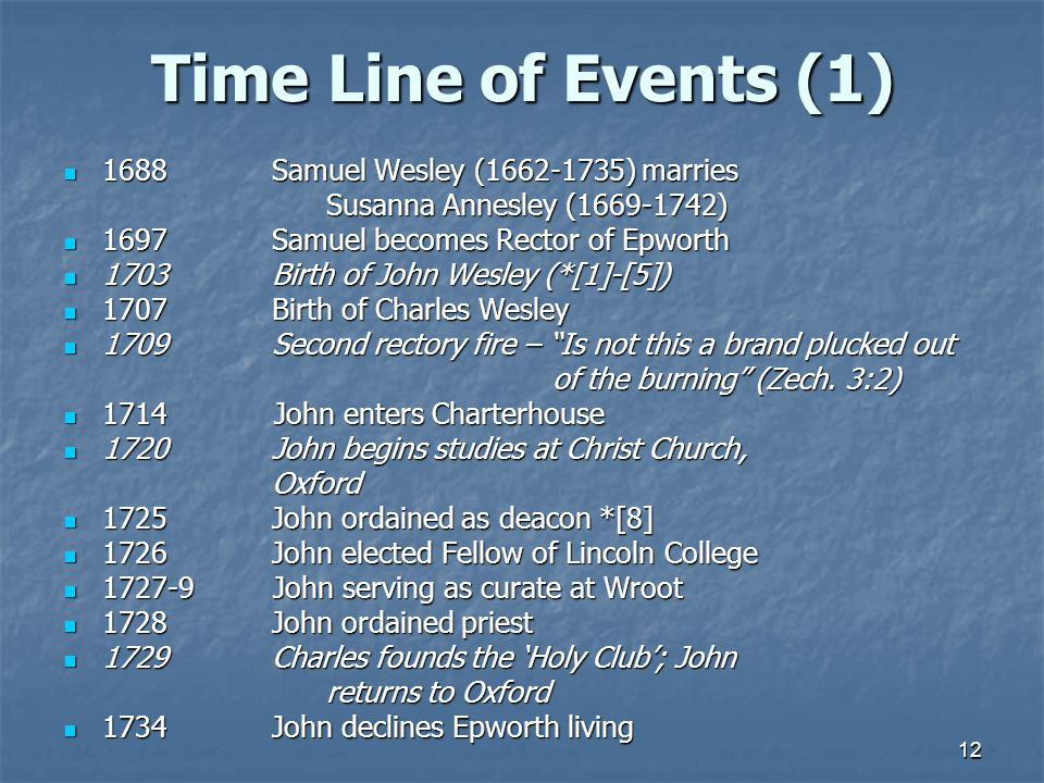 Time Line of Events (1) 1688 Samuel Wesley (1662-1735) marries