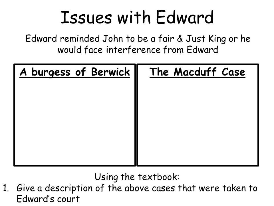 Issues with Edward A burgess of Berwick The Macduff Case
