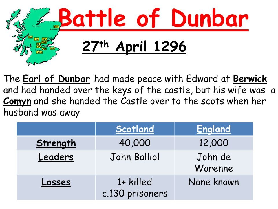Battle of Dunbar 27th April 1296