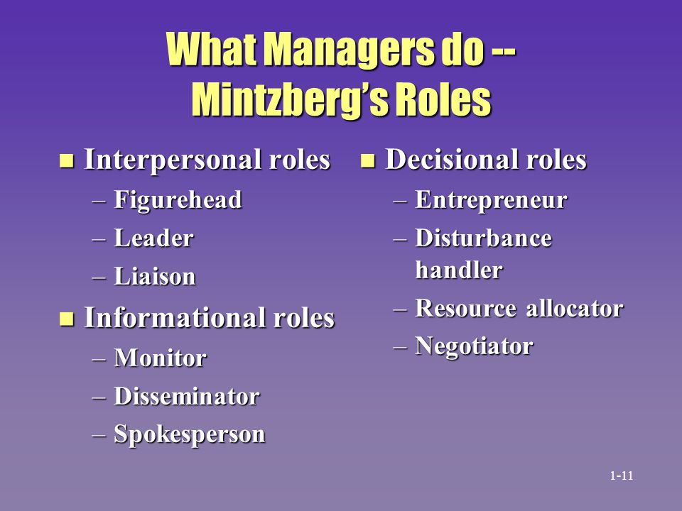 What Managers do -- Mintzberg's Roles
