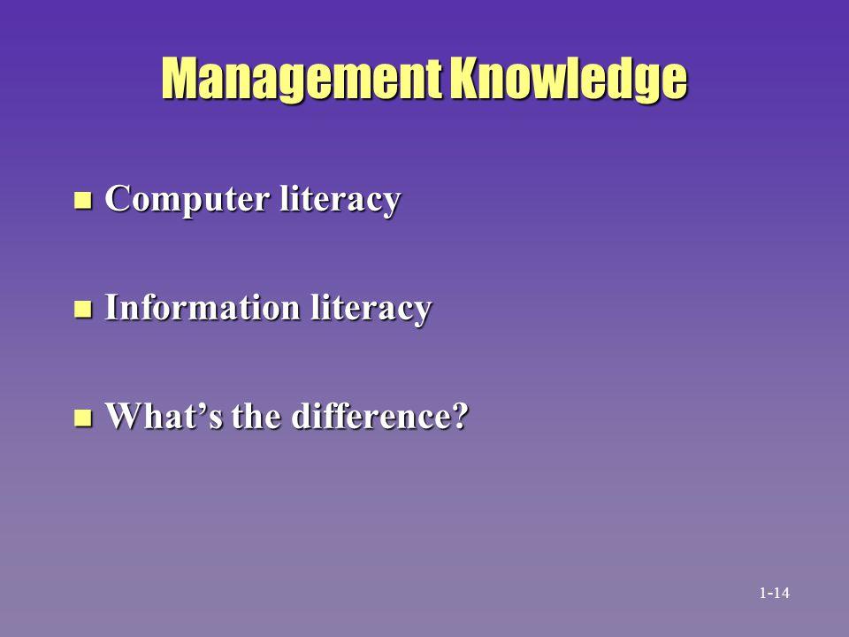 Management Knowledge Computer literacy Information literacy