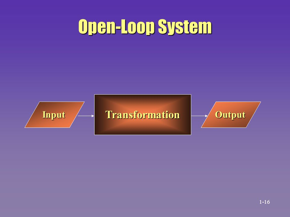 Open-Loop System Input Transformation Output 1-16 18