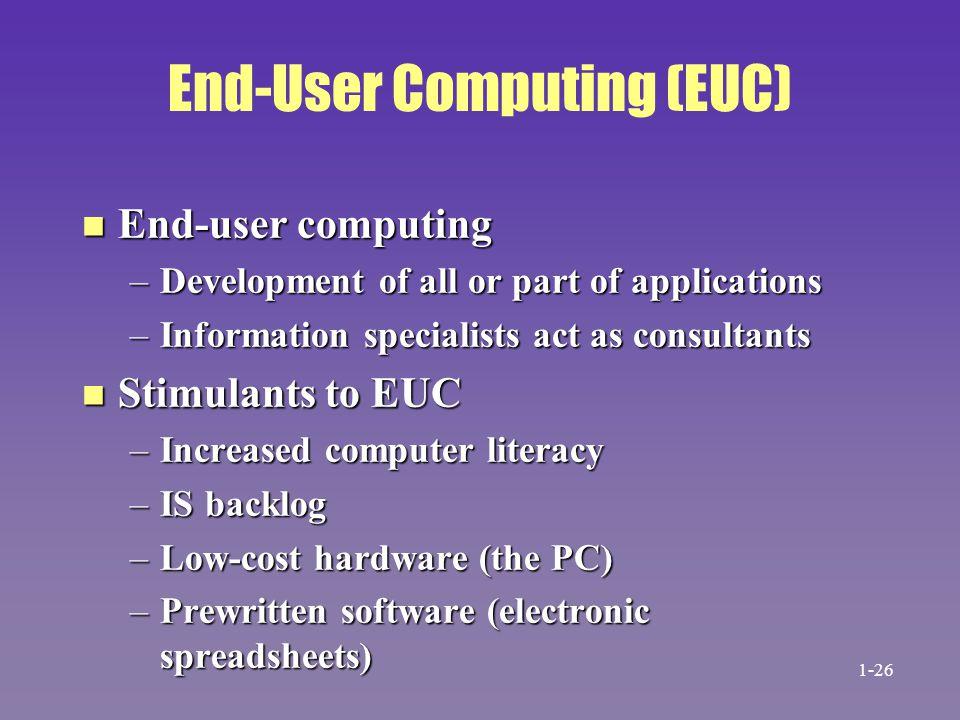 End-User Computing (EUC)