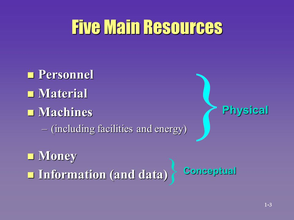 } Five Main Resources Personnel Material Machines Money