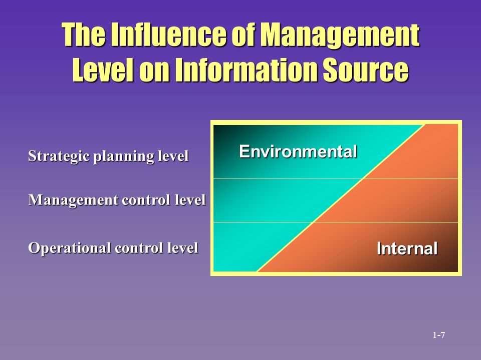 The Influence of Management Level on Information Source