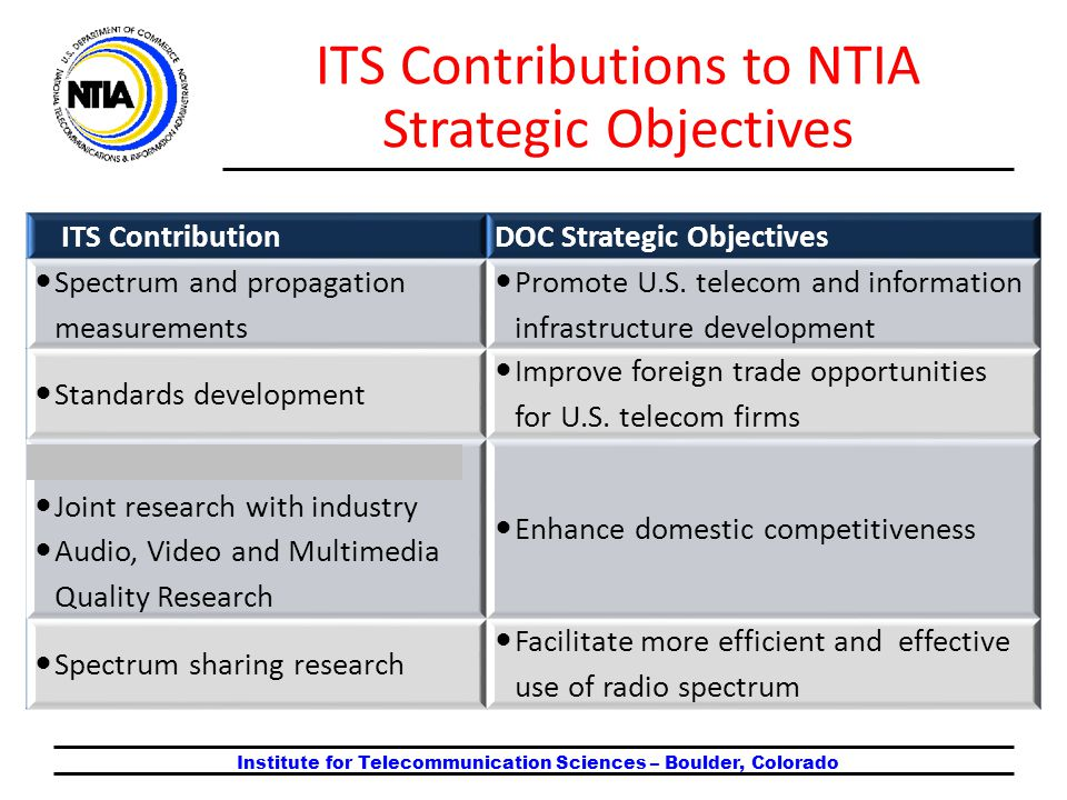 ITS Contributions to NTIA Strategic Objectives
