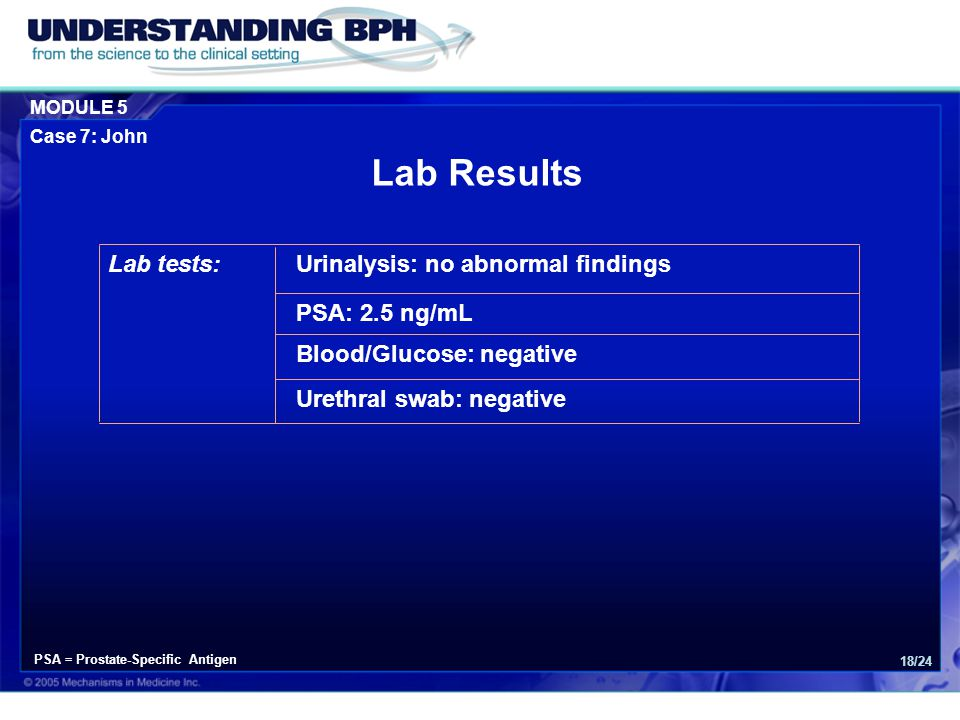 Lab Results Lab tests: Urinalysis: no abnormal findings PSA: 2.5 ng/mL