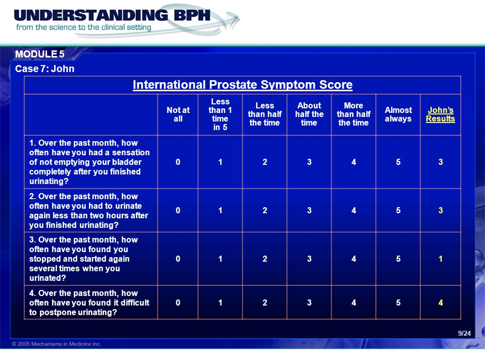 International Prostate Symptom Score