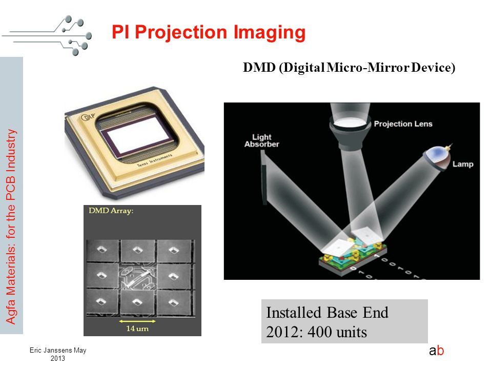 DMD (Digital Micro-Mirror Device)