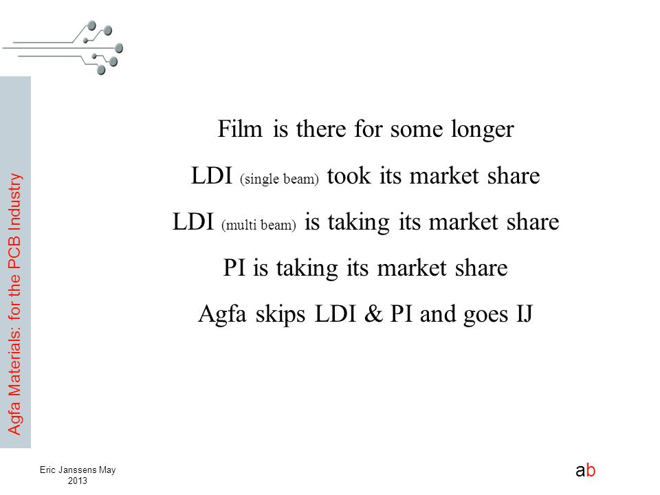 Film is there for some longer LDI (single beam) took its market share