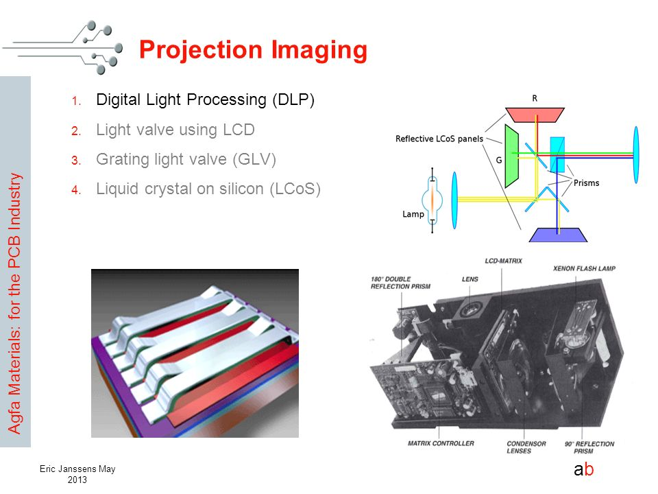 Projection Imaging Digital Light Processing (DLP)