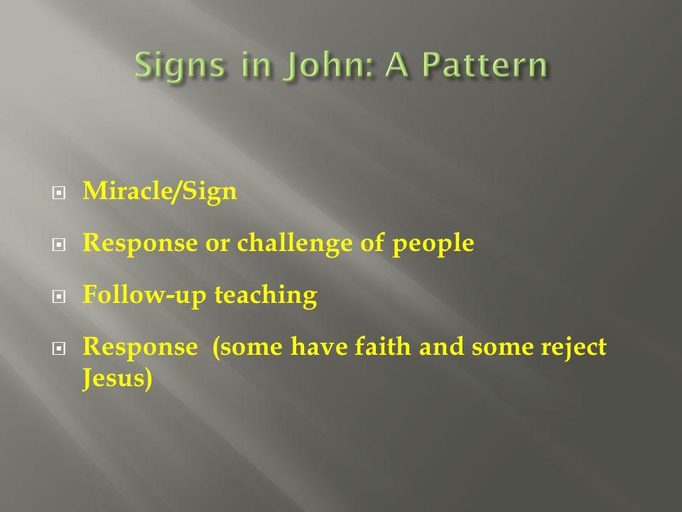 Signs in John: A Pattern