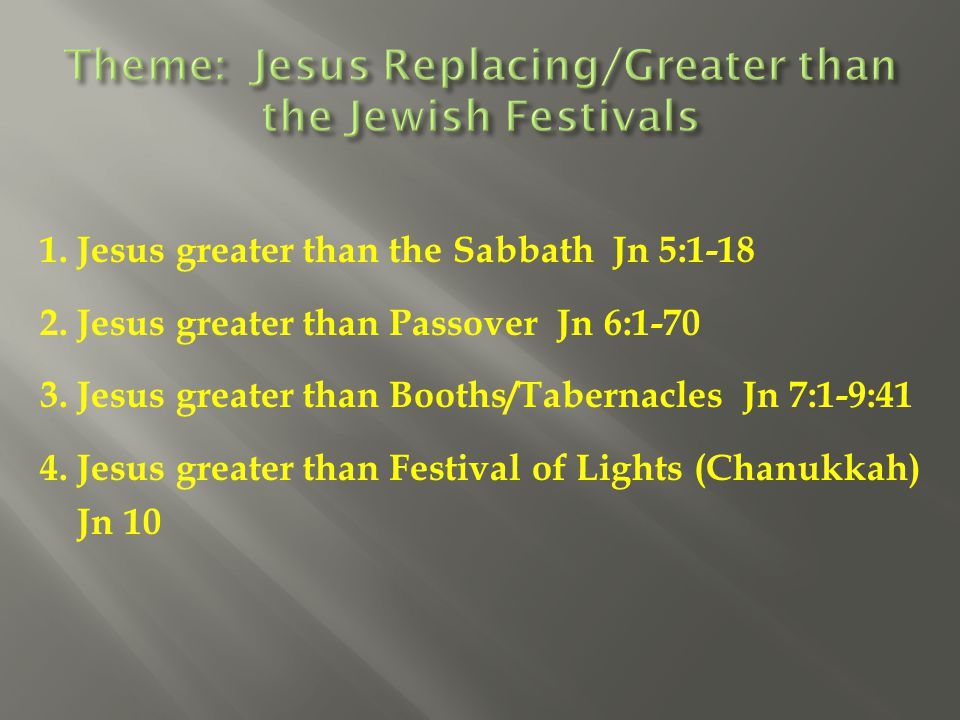 Theme: Jesus Replacing/Greater than the Jewish Festivals