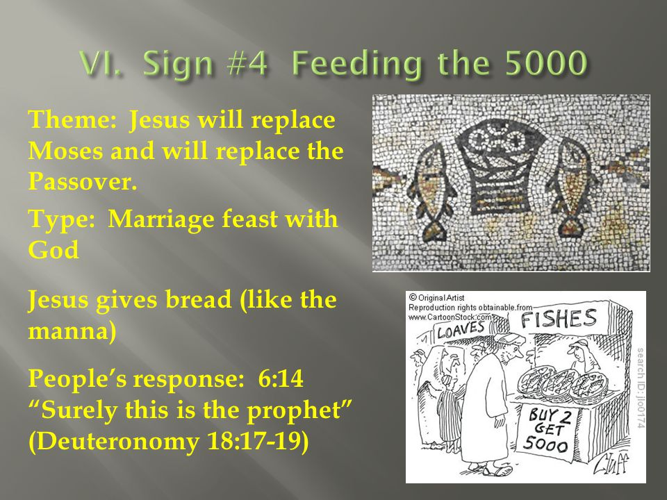VI. Sign #4 Feeding the 5000