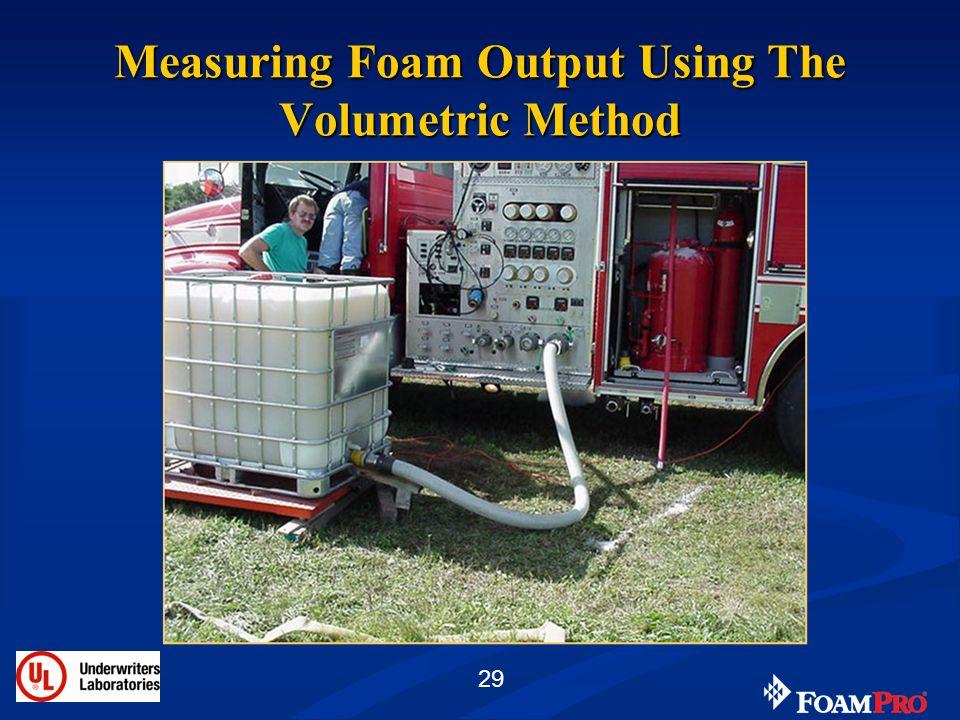 Measuring Foam Output Using The Volumetric Method