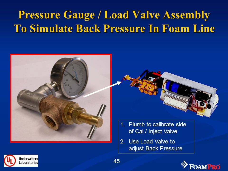 Pressure Gauge / Load Valve Assembly To Simulate Back Pressure In Foam Line