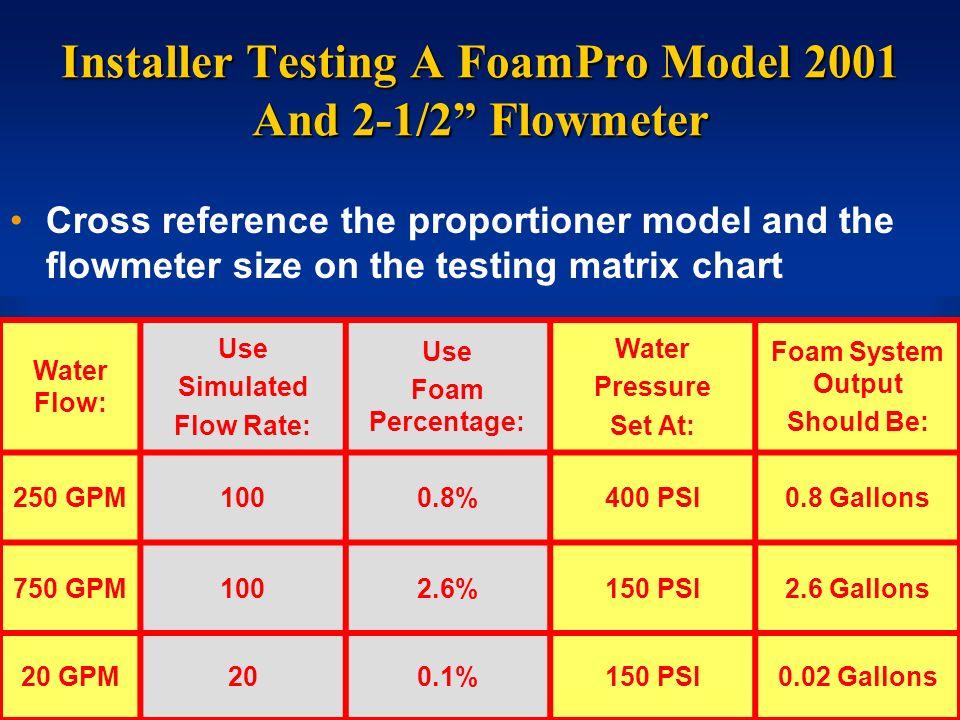 Installer Testing A FoamPro Model 2001 And 2-1/2 Flowmeter