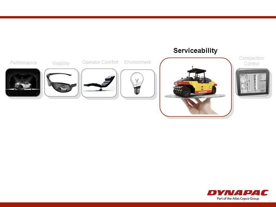 Serviceability Compaction Control Performance Visibility