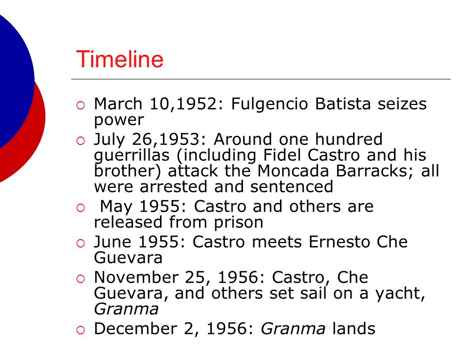 Timeline March 10,1952: Fulgencio Batista seizes power
