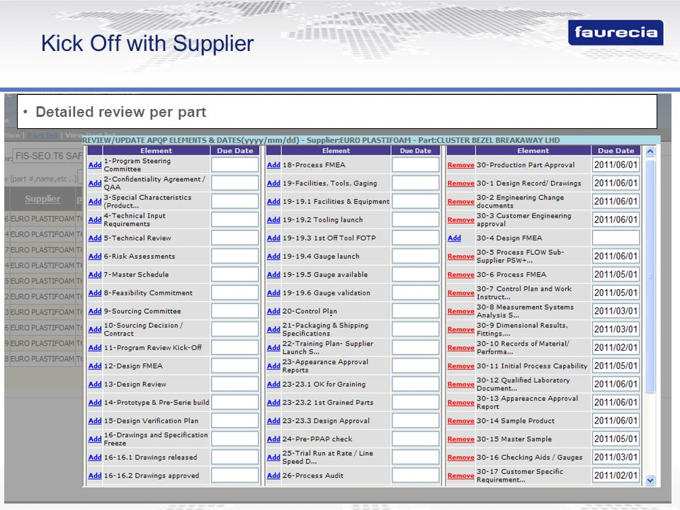 Kick Off with Supplier Detailed review per part