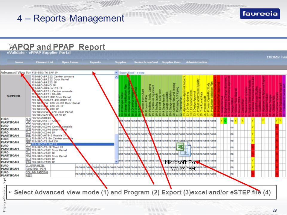 4 – Reports Management APQP and PPAP Report