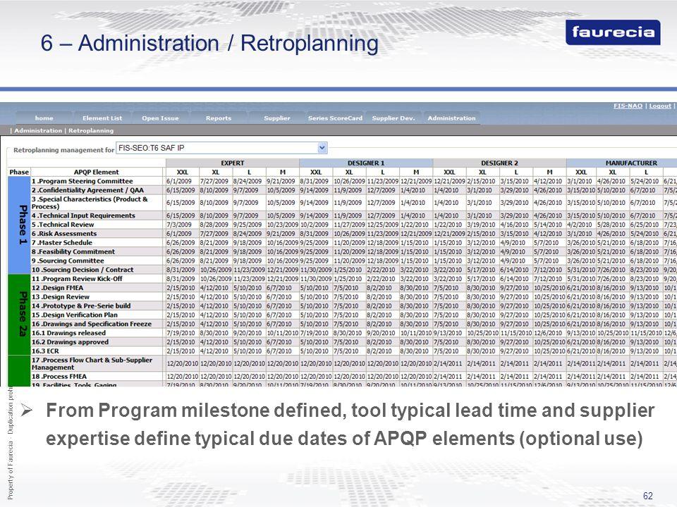 6 – Administration / Retroplanning