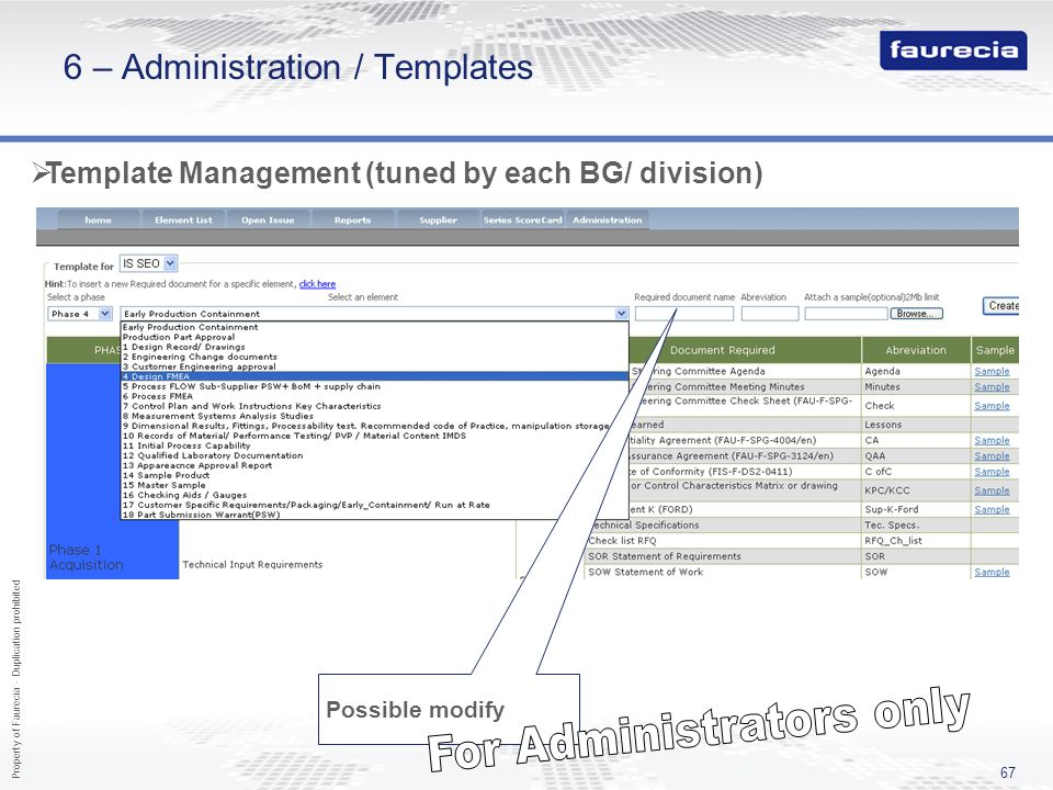 6 – Administration / Templates