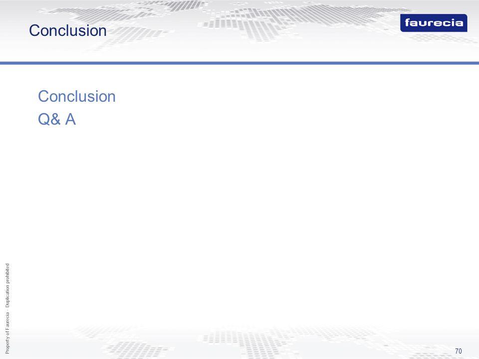 Conclusion Conclusion Q& A