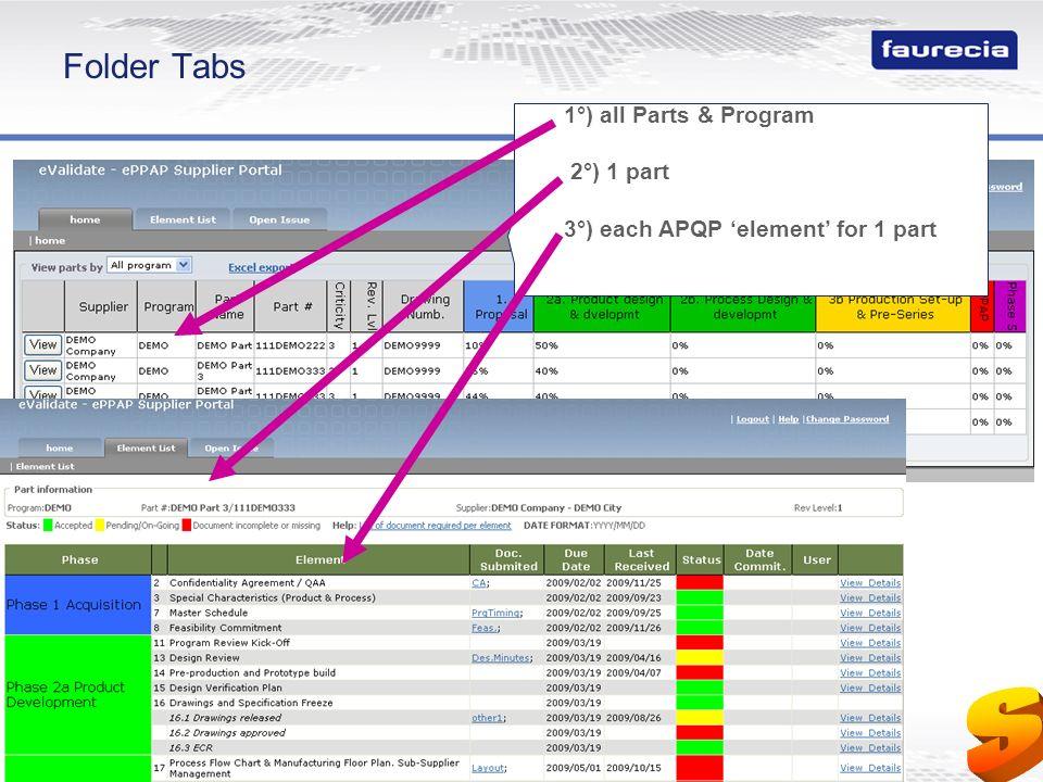 S Folder Tabs 1°) all Parts & Program 2°) 1 part