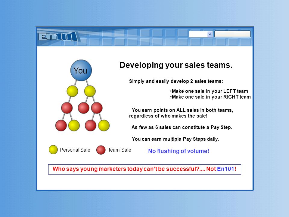 Who says young marketers today can't be successful .... Not En101!