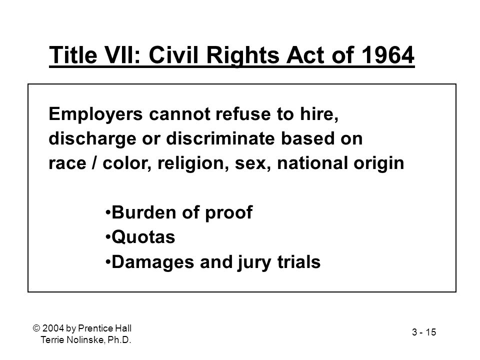 Title VII: Civil Rights Act of 1964