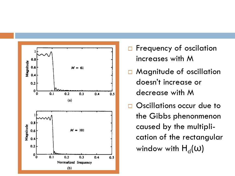 Frequency of oscilation increases with M