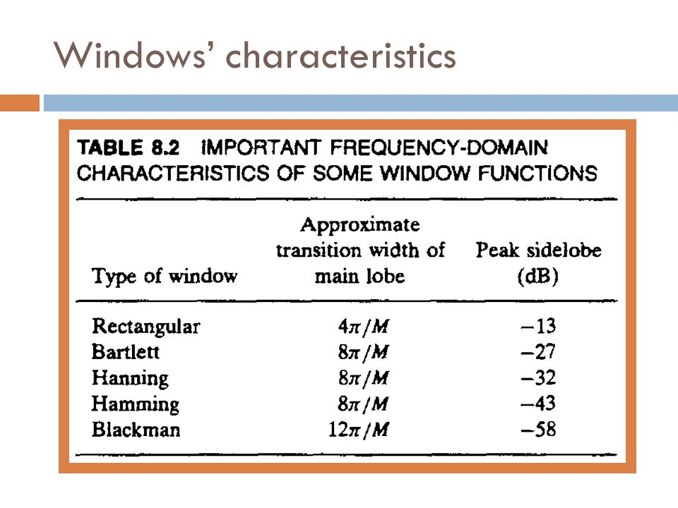 Windows' characteristics