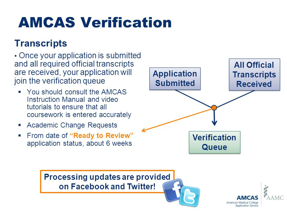 AMCAS Verification Transcripts