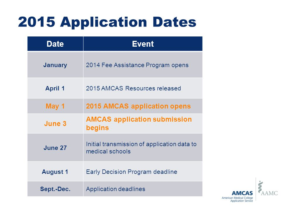 2015 Application Dates Date Event May 1 2015 AMCAS application opens