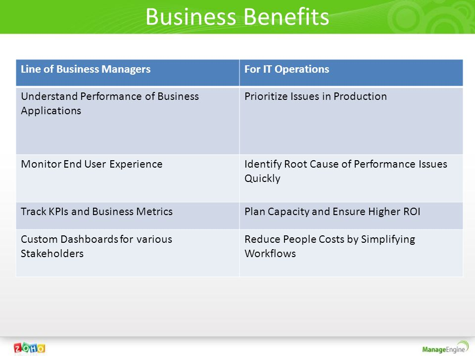 Business Benefits Line of Business Managers For IT Operations