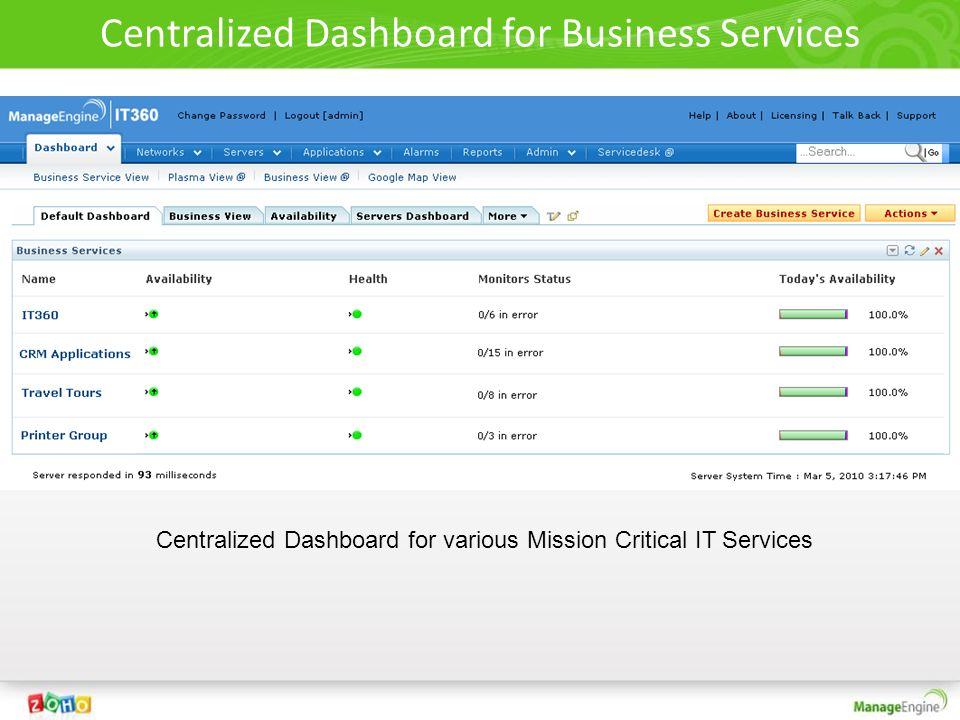 Centralized Dashboard for Business Services