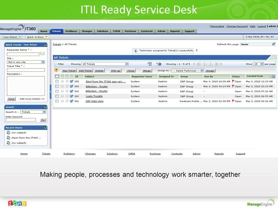 ITIL Ready Service Desk