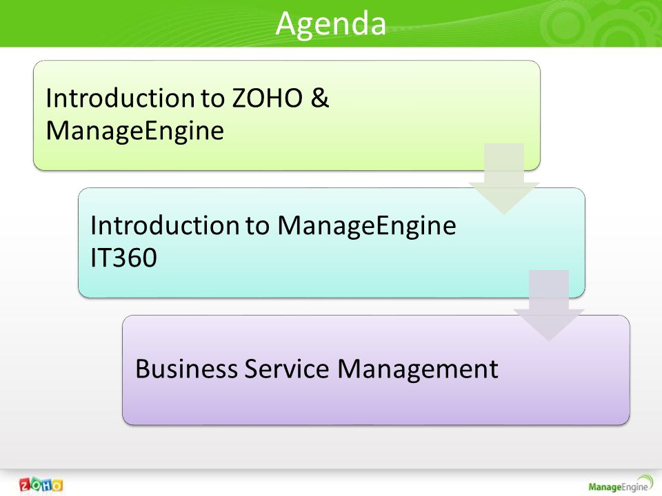 Agenda Introduction to ZOHO & ManageEngine
