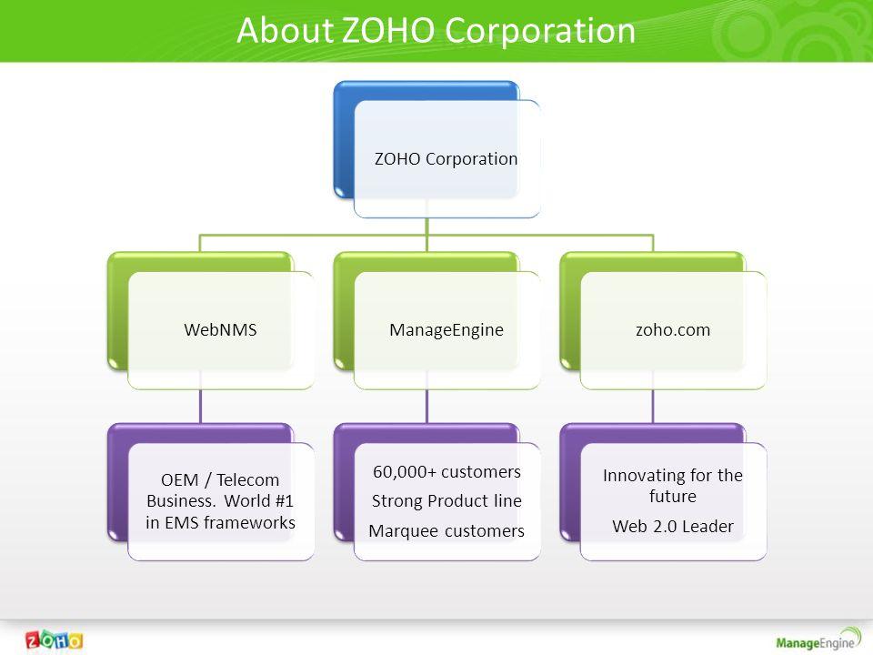 About ZOHO Corporation