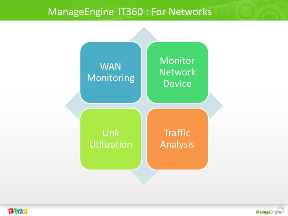 ManageEngine IT360 : For Networks