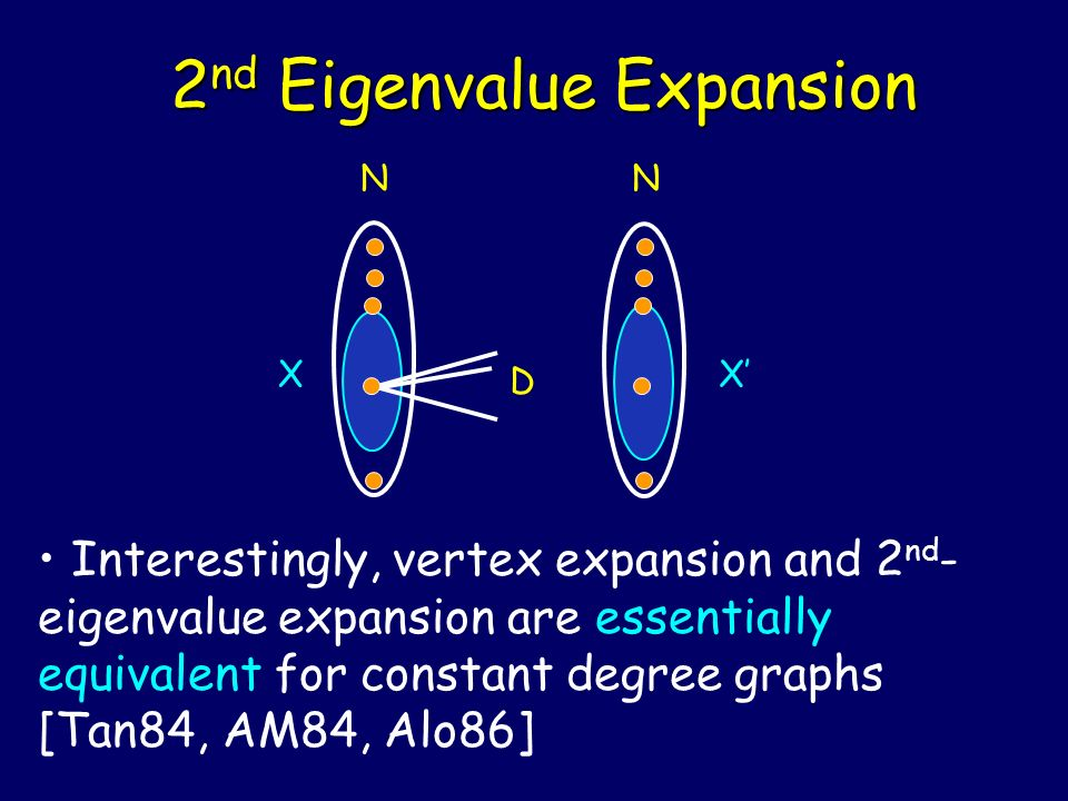 2nd Eigenvalue Expansion